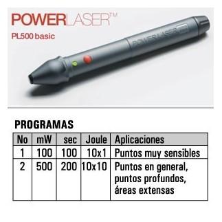 Mini-Laser hat mehrere Anwendungen für Hunde