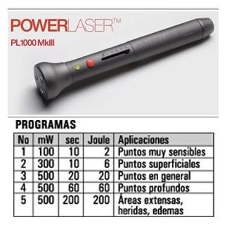 Cani potenza del laser