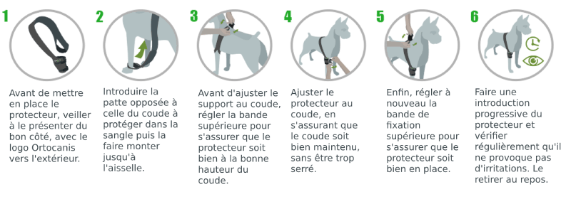 Instructions Protecteur de coude